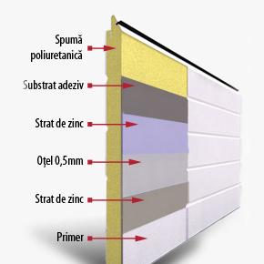 Usile sectionale MCA se incadreaza in normele UE privind eficienta energetica a cladirilor